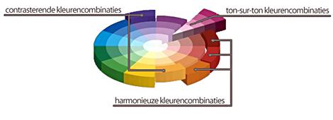 Kleurenwaaier Unica
